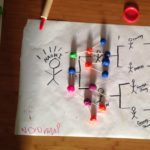 Playdough Pedigree Activity (4)